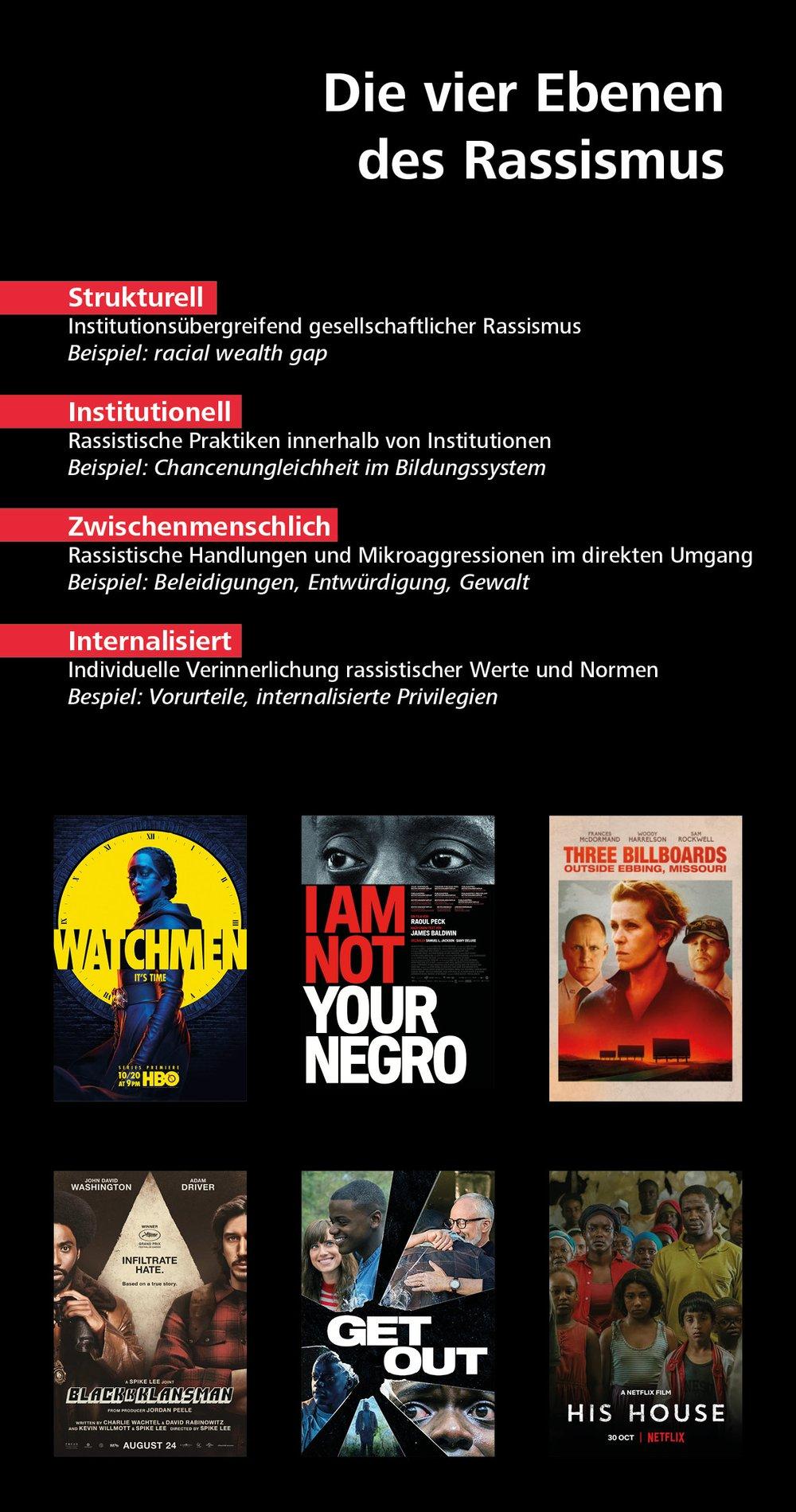 Filmstudio   Blog